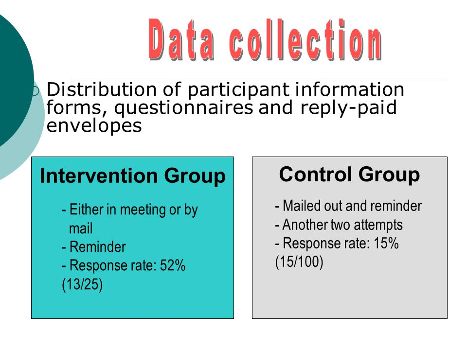  Distribution of participant information forms, questionnaires and reply-paid envelopes Intervention Group - Either in meeting or by mail - Reminder - Response rate: 52% (13/25) Control Group - Mailed out and reminder - Another two attempts - Response rate: 15% (15/100)