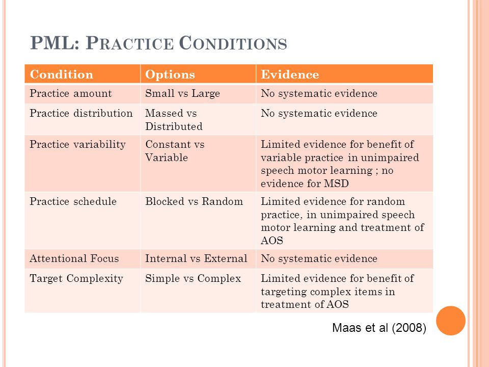 PML: P RACTICE C ONDITIONS ConditionOptionsEvidence Practice amountSmall vs LargeNo systematic evidence Practice distributionMassed vs Distributed No