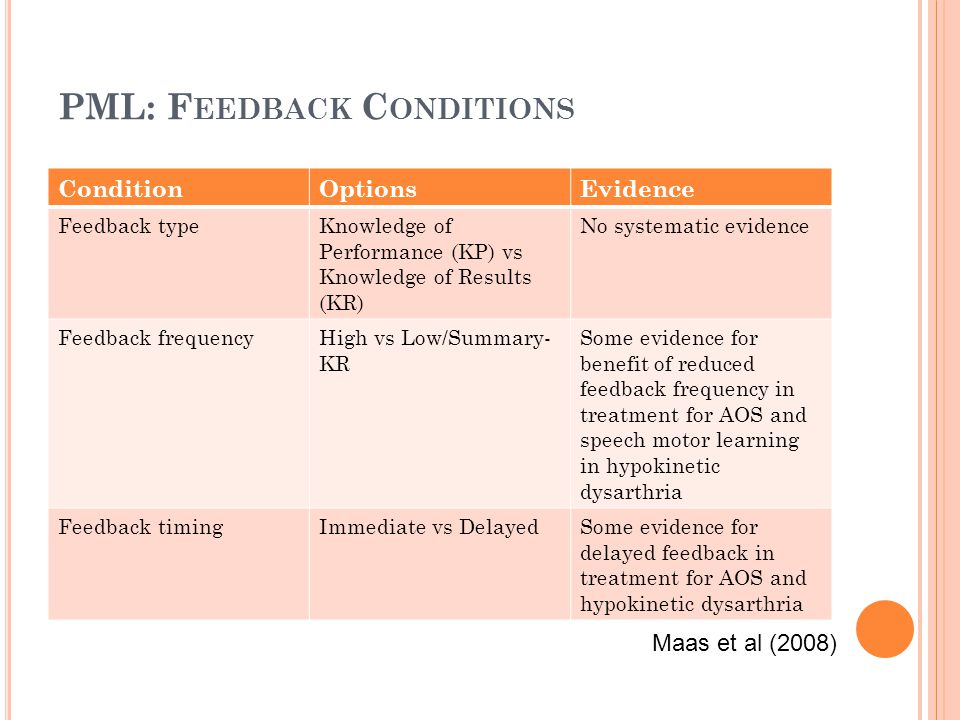 PML: F EEDBACK C ONDITIONS ConditionOptionsEvidence Feedback typeKnowledge of Performance (KP) vs Knowledge of Results (KR) No systematic evidence Fee