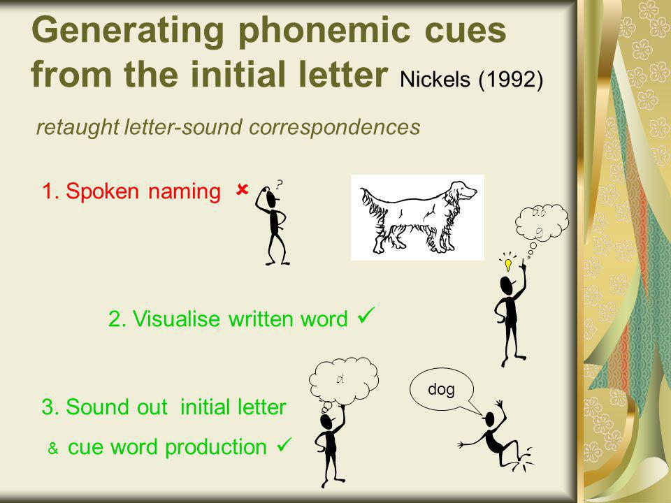 Generating phonemic cues from the initial letter Nickels (1992) 1.