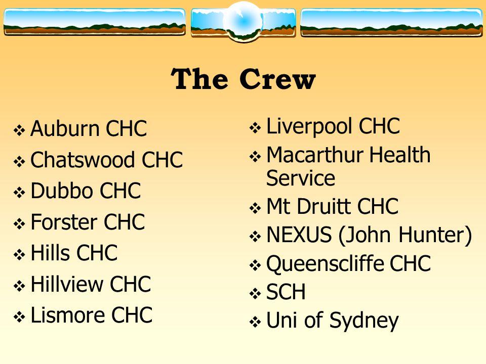 The Crew  Auburn CHC  Chatswood CHC  Dubbo CHC  Forster CHC  Hills CHC  Hillview CHC  Lismore CHC  Liverpool CHC  Macarthur Health Service  Mt Druitt CHC  NEXUS (John Hunter)  Queenscliffe CHC  SCH  Uni of Sydney