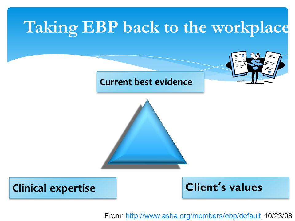 Taking EBP back to the workplace From: http://www.asha.org/members/ebp/default 10/23/08http://www.asha.org/members/ebp/default Current best evidence Client's values Clinical expertise