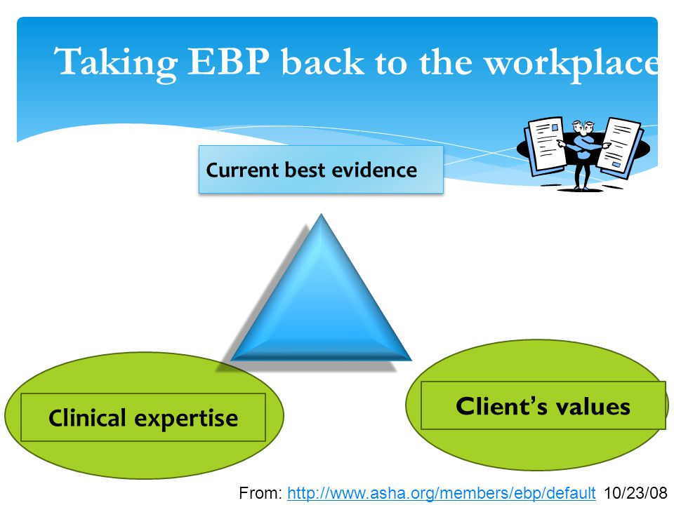 Taking EBP back to the workplace From: http://www.asha.org/members/ebp/default 10/23/08http://www.asha.org/members/ebp/default Current best evidence Clinical expertise Client's values
