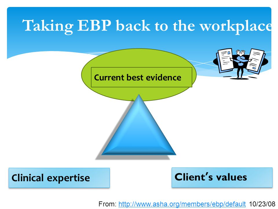 Taking EBP back to the workplace From: http://www.asha.org/members/ebp/default 10/23/08http://www.asha.org/members/ebp/default Client's values Clinica