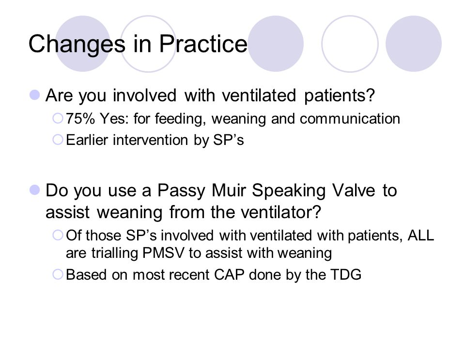Changes in Practice Are you involved with ventilated patients?  75% Yes: for feeding, weaning and communication  Earlier intervention by SP's Do you