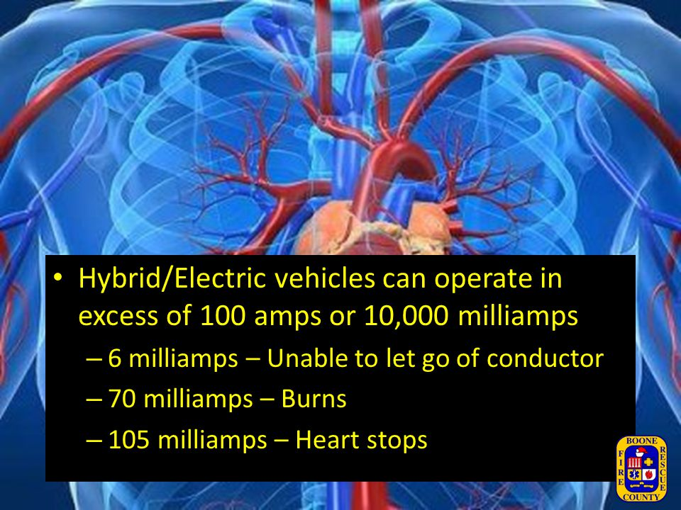 Hybrid/Electric vehicles can operate in excess of 100 amps or 10,000 milliamps – 6 milliamps – Unable to let go of conductor – 70 milliamps – Burns –