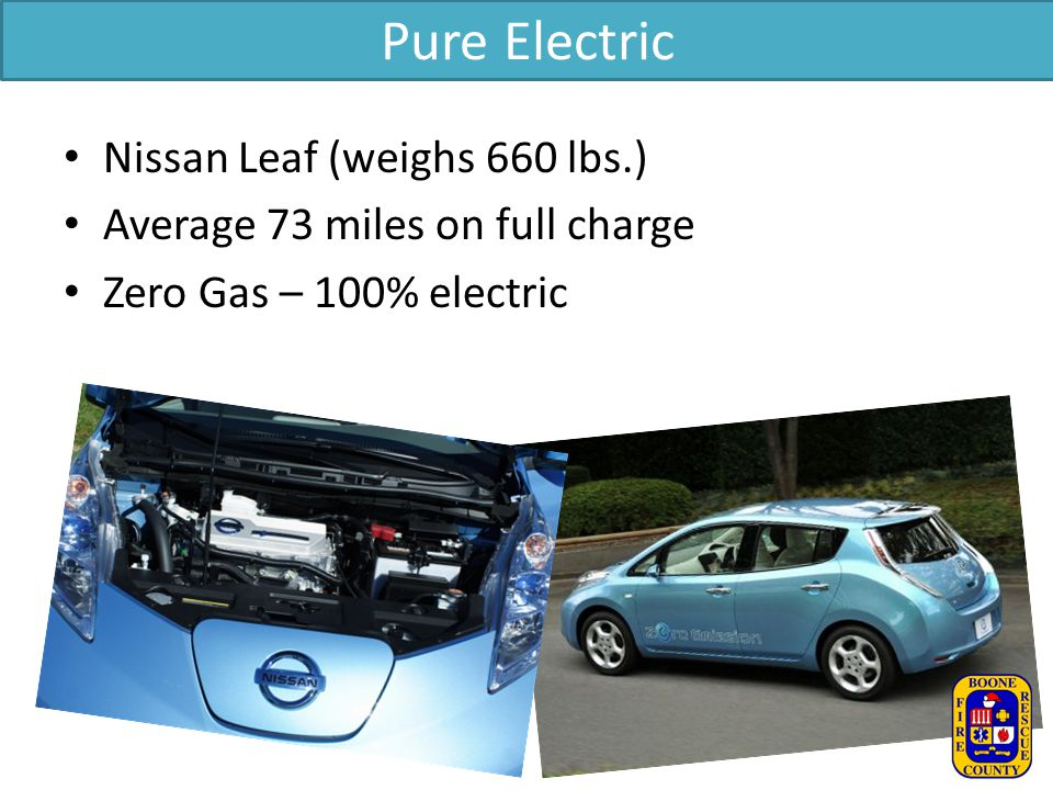 Pure Electric Nissan Leaf (weighs 660 lbs.) Average 73 miles on full charge Zero Gas – 100% electric