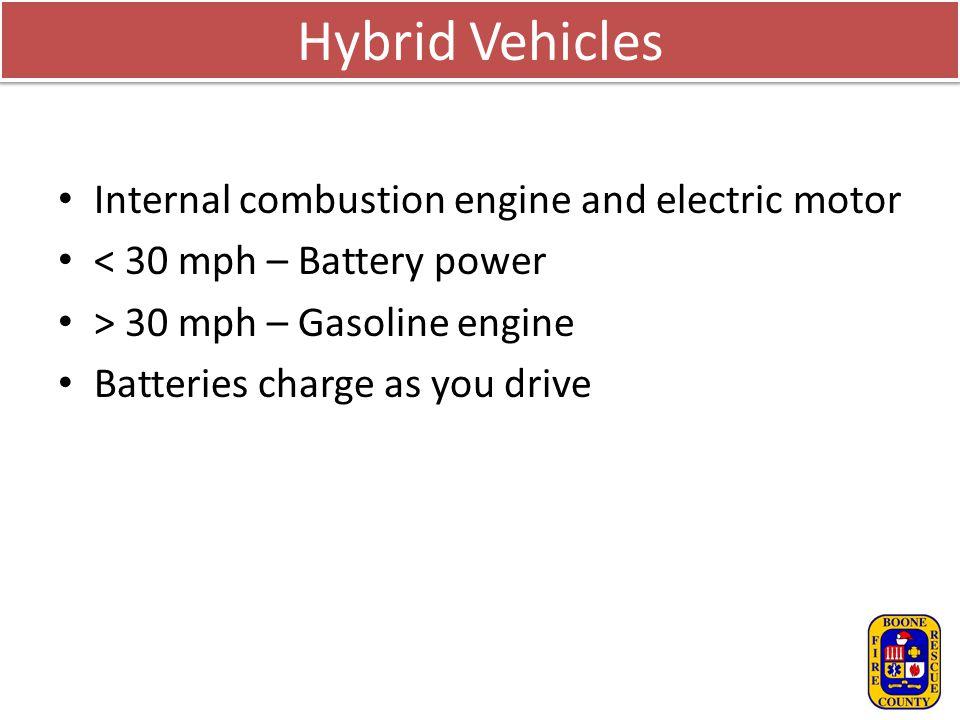 Types of Hybrids Full Mild Start-Stop Plug-in