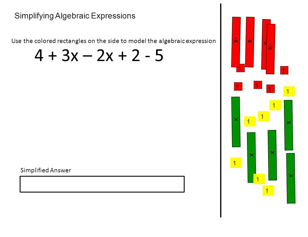 Simplifying Algebraic Expressions x 1 4 + 3x – 2x + 2 - 5 Simplified Answer -x 1 x xxx 1 1 1 1 1 1 1 1 1 1 Use the colored rectangles on the side to model the algebraic expression