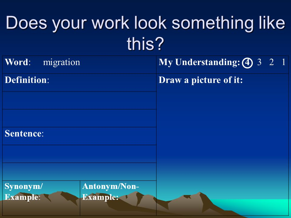 Does your work look something like this? Word: migrationMy Understanding: 4 3 2 1 Definition:Draw a picture of it: Sentence: Synonym/ Example: Antonym