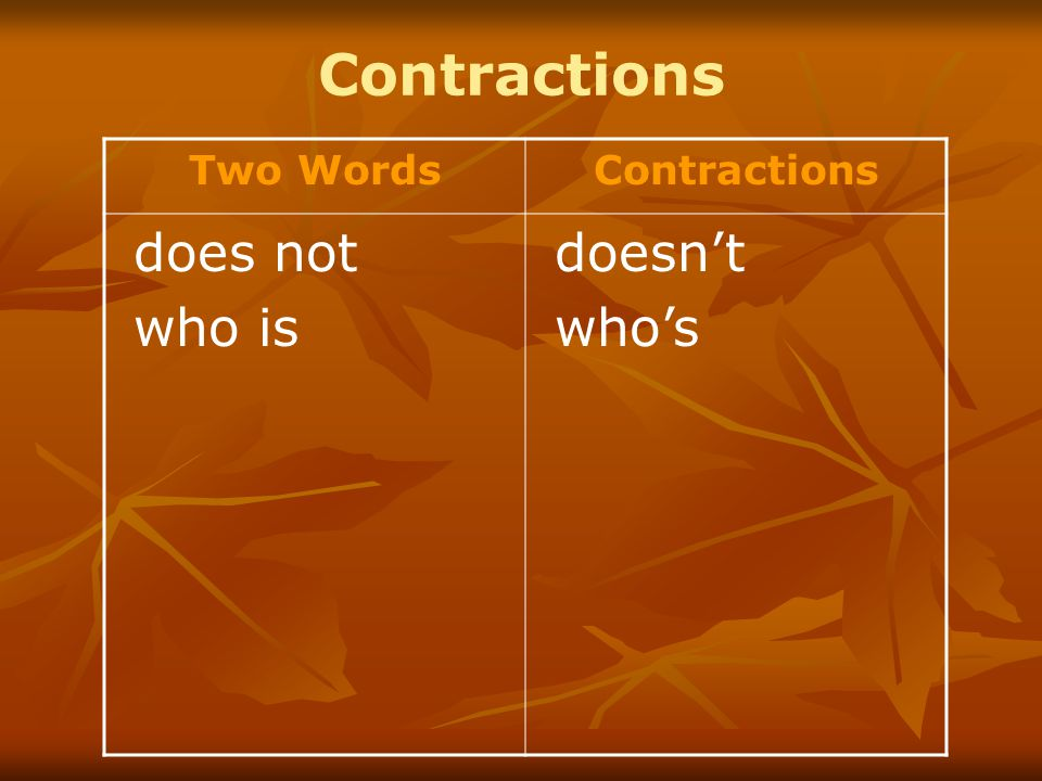 Contractions Two WordsContractions does not who is doesn't who's