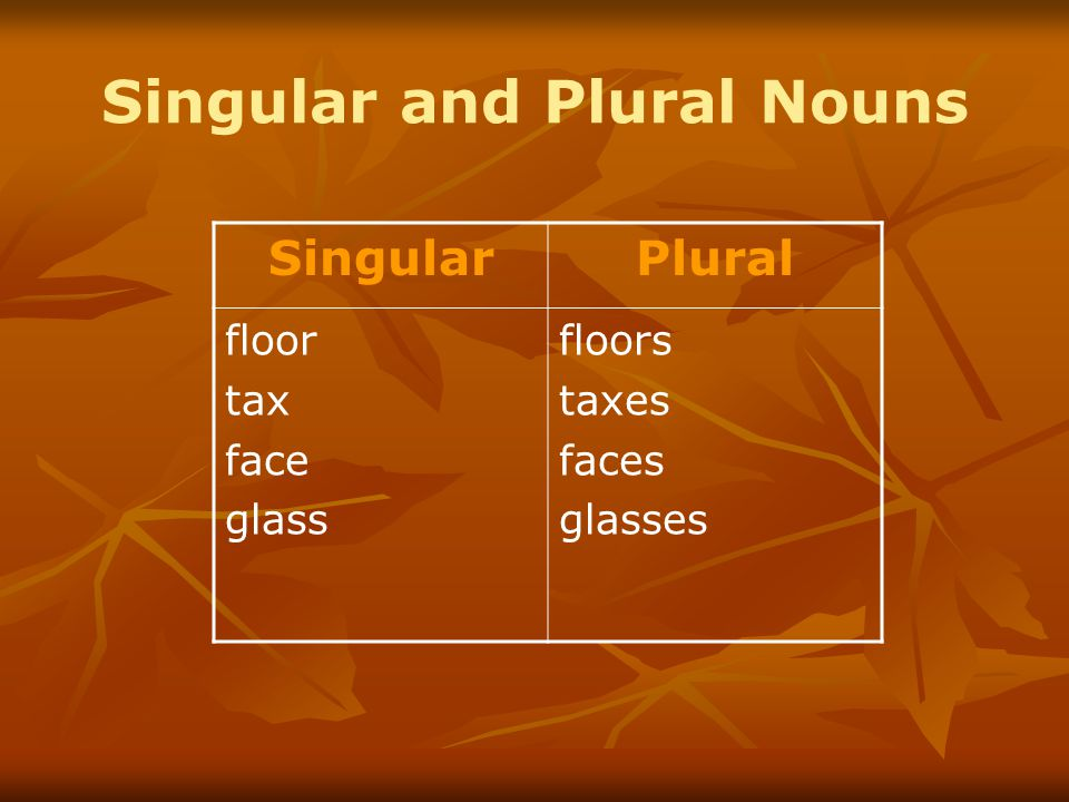 Singular and Plural Nouns SingularPlural floor tax face glass floors taxes faces glasses