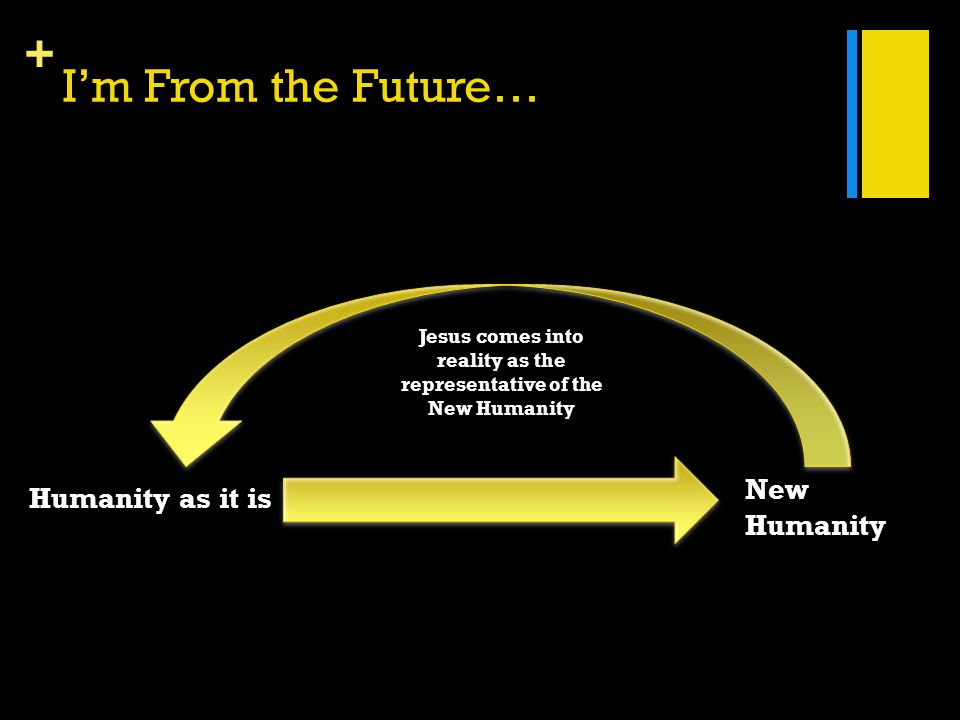 + I'm From the Future… Humanity as it is Jesus comes into reality as the representative of the New Humanity New Humanity