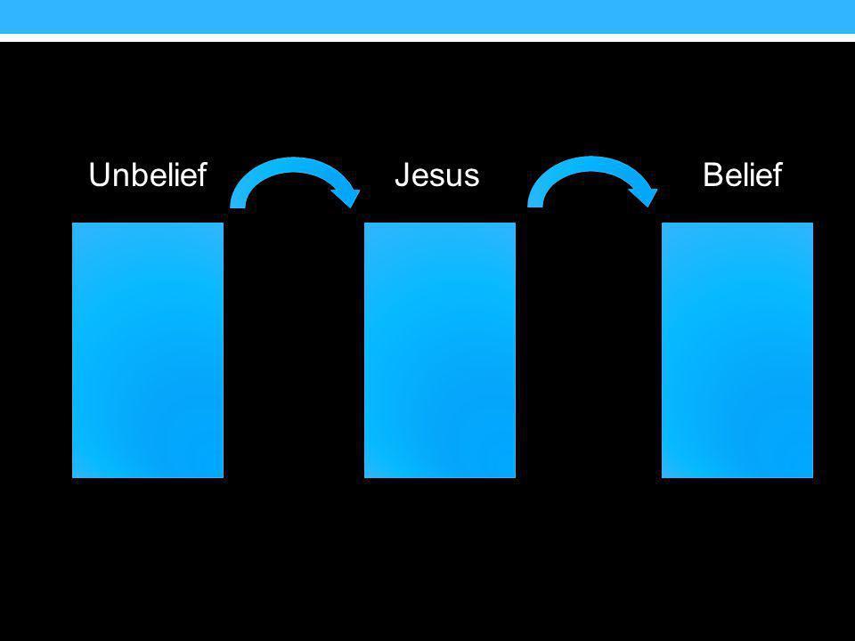 Unbelief Jesus Belief
