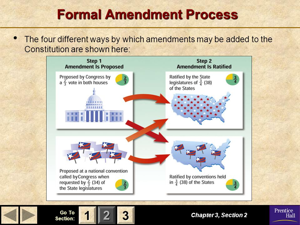 123 Go To Section: Chapter 3, Section 2 3333 1111 Formal Amendment Process The four different ways by which amendments may be added to the Constitutio