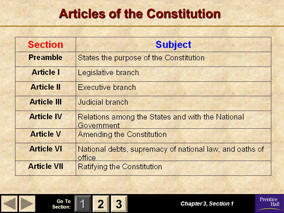 123 Go To Section: Articles of the Constitution Chapter 3, Section 1 2222 3333