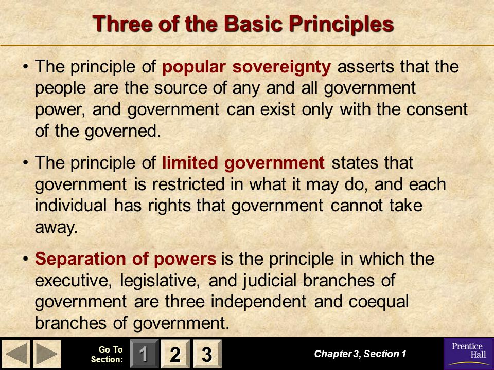 123 Go To Section: Three of the Basic Principles Chapter 3, Section 1 2222 3333 The principle of popular sovereignty asserts that the people are the s