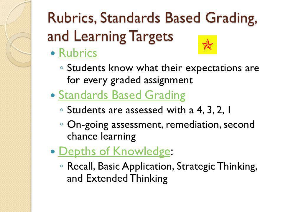 Rubrics, Standards Based Grading, and Learning Targets Rubrics ◦ Students know what their expectations are for every graded assignment Standards Based Grading ◦ Students are assessed with a 4, 3, 2, 1 ◦ On-going assessment, remediation, second chance learning Depths of Knowledge: Depths of Knowledge ◦ Recall, Basic Application, Strategic Thinking, and Extended Thinking