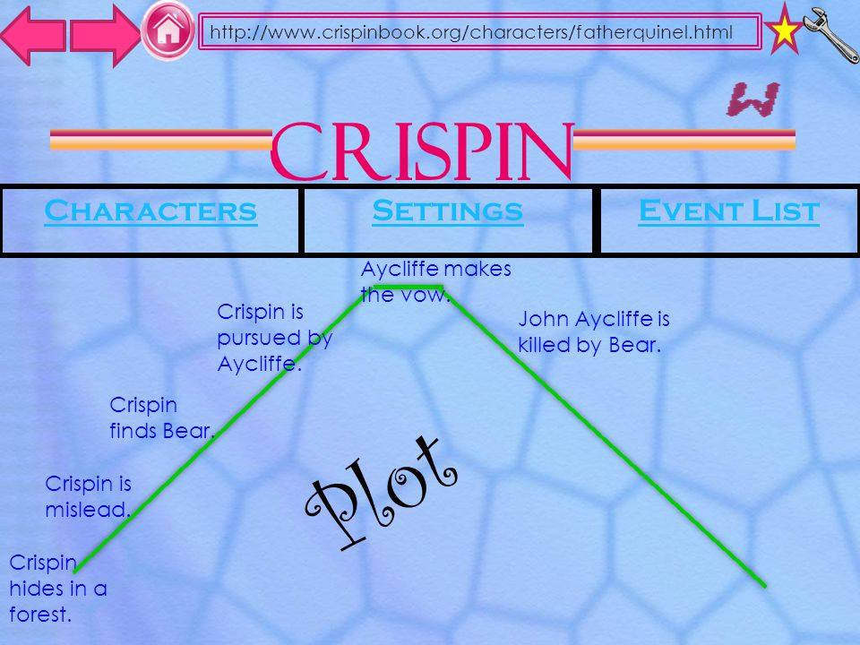 Crispin CharactersSettingsEvent List http://www.crispinbook.org/characters/fatherquinel.html Crispin hides in a forest.