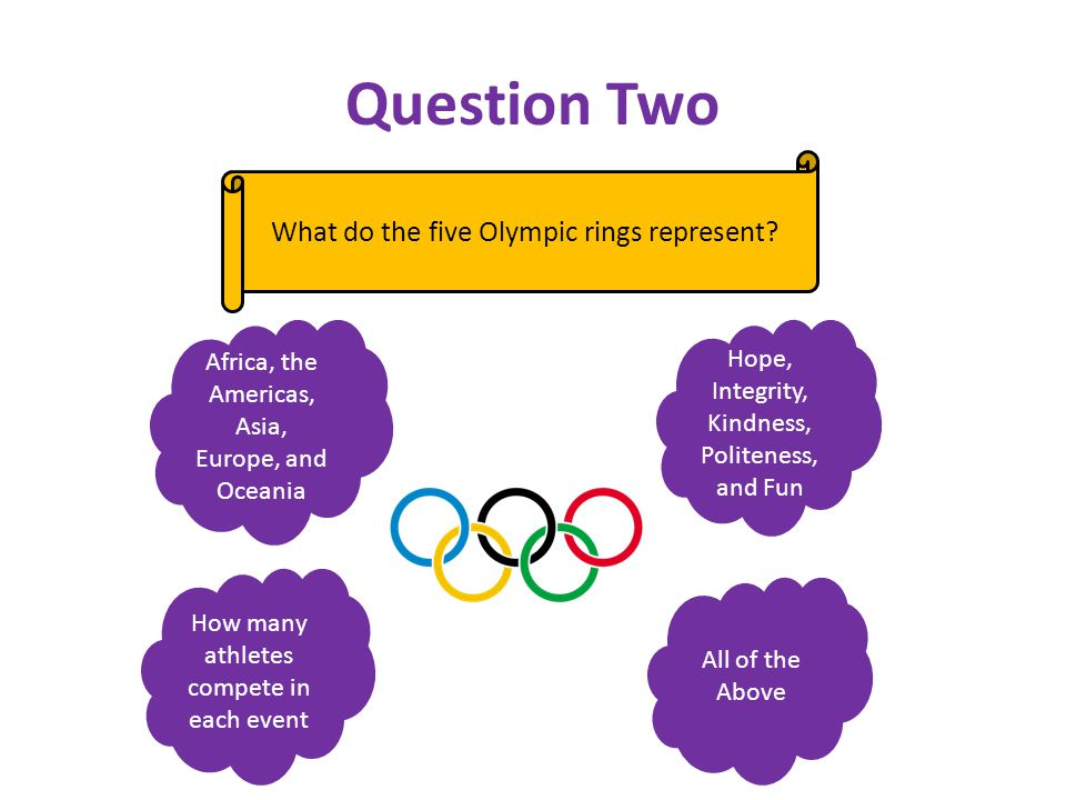 Question Two Africa, the Americas, Asia, Europe, and Oceania Hope, Integrity, Kindness, Politeness, and Fun How many athletes compete in each event All of the Above What do the five Olympic rings represent?