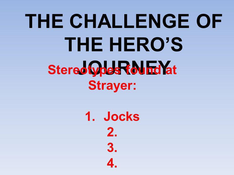 THE CHALLENGE OF THE HERO'S JOURNEY Now define archetype.