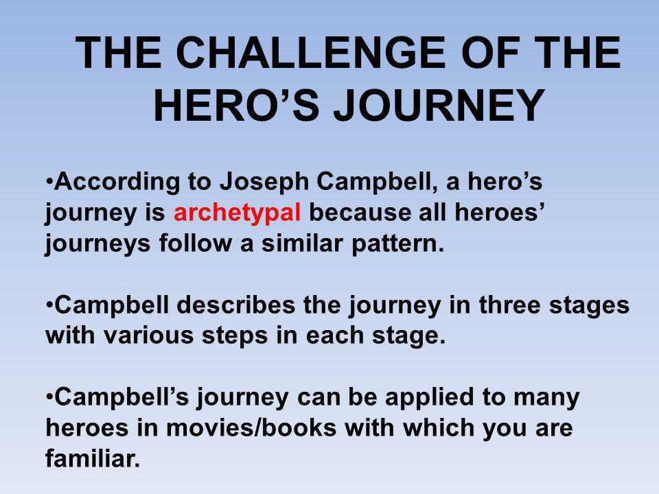 COMPREHENSION CHECK Which indicates the order of the stages that a hero goes through in his/her journey as described by Joseph Campbell.