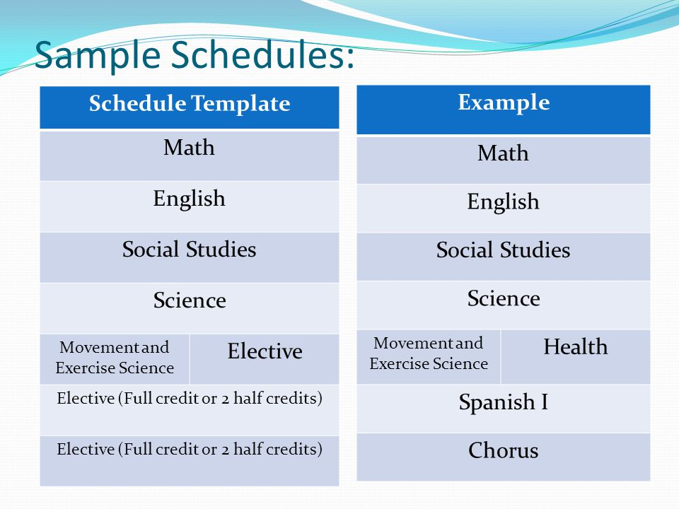 Sample Schedules: Schedule Template Math English Social Studies Science Movement and Exercise Science Elective Elective (Full credit or 2 half credits) Example Math English Social Studies Science Movement and Exercise Science Health Spanish I Chorus