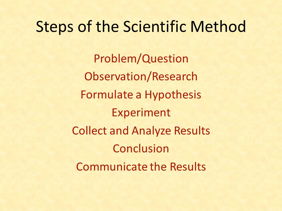 Steps of the Scientific Method Problem/Question Observation/Research Formulate a Hypothesis Experiment Collect and Analyze Results Conclusion Communicate the Results