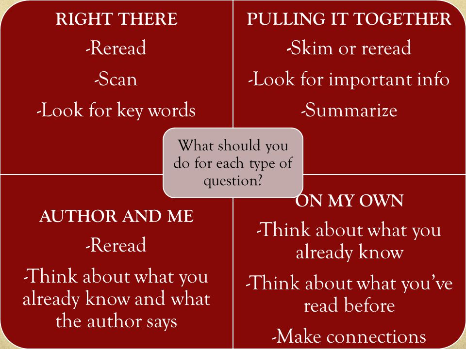 RIGHT THERE -Reread -Scan -Look for key words PULLING IT TOGETHER - Skim or reread -Look for important info -Summarize AUTHOR AND ME -Reread -Think about what you already know and what the author says ON MY OWN -Think about what you already know -Think about what you've read before -Make connections What should you do for each type of question?