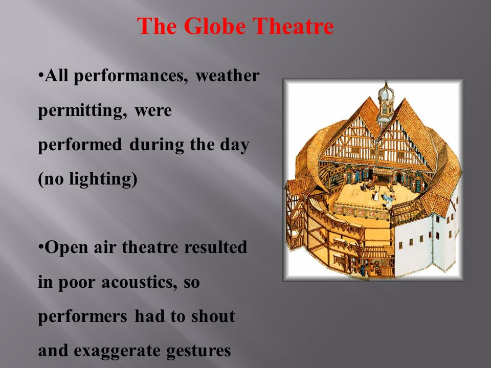 All performances, weather permitting, were performed during the day (no lighting) Open air theatre resulted in poor acoustics, so performers had to sh