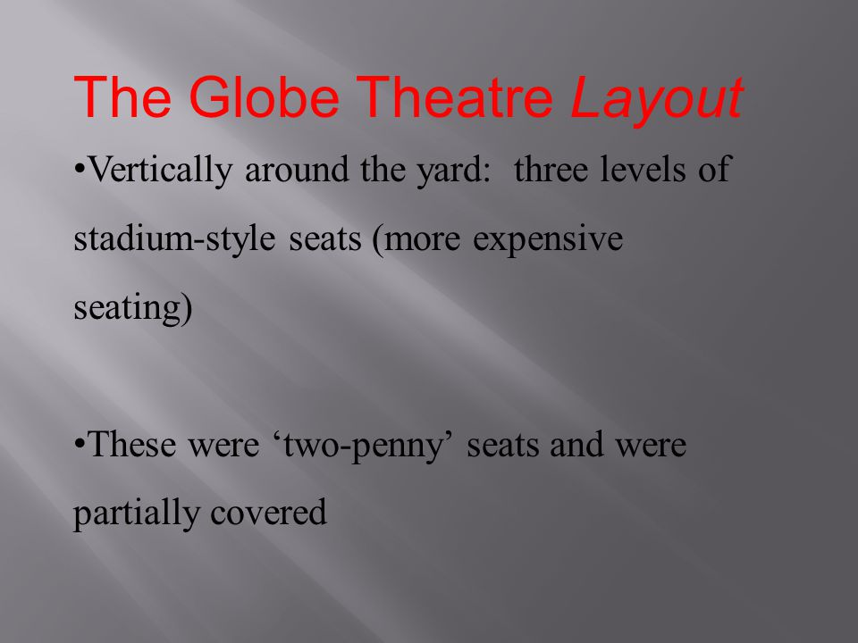 The Globe Theatre Layout Vertically around the yard: three levels of stadium-style seats (more expensive seating) These were 'two-penny' seats and wer