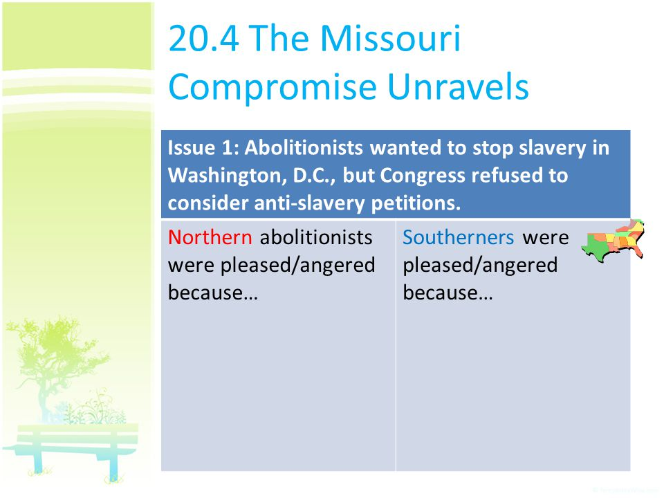 20.4 The Missouri Compromise Unravels Issue 1: Abolitionists wanted to stop slavery in Washington, D.C., but Congress refused to consider anti-slavery