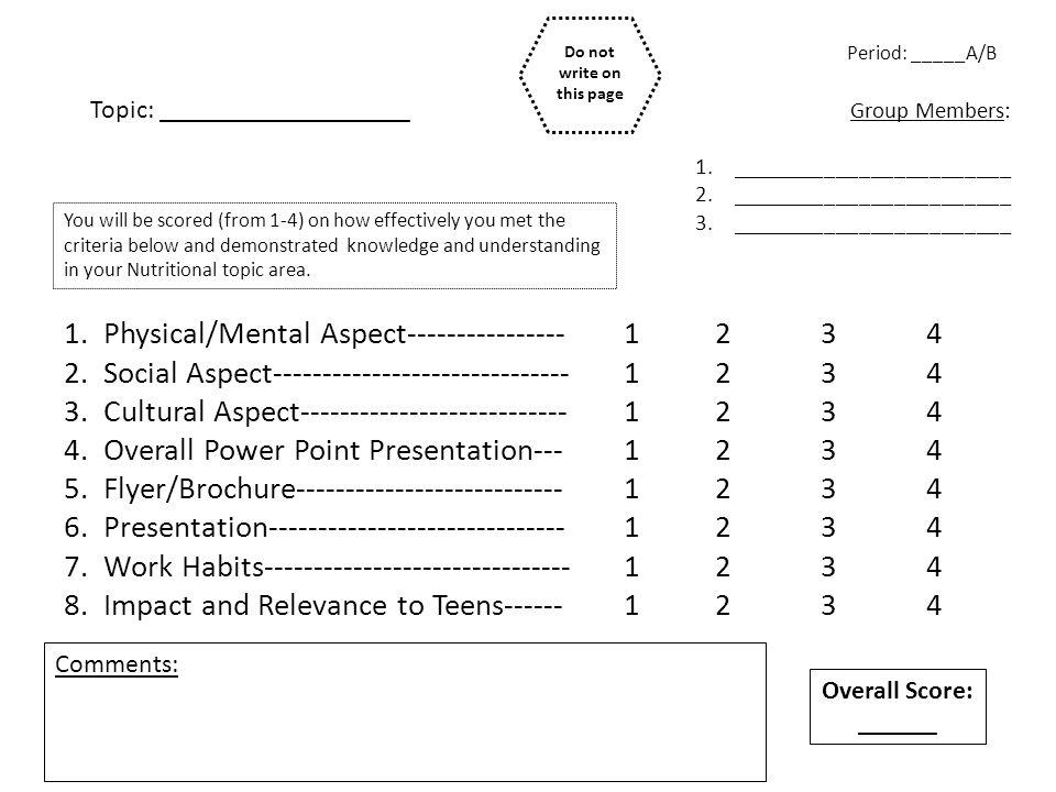 1.Physical/Mental Aspect---------------- 2.Social Aspect------------------------------ 3.Cultural Aspect--------------------------- 4.Overall Power Po