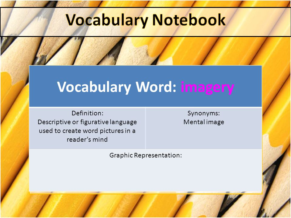 Vocabulary Word: informal style Definition: less formal language used in texting or conversation Synonyms: Graphic Representation: