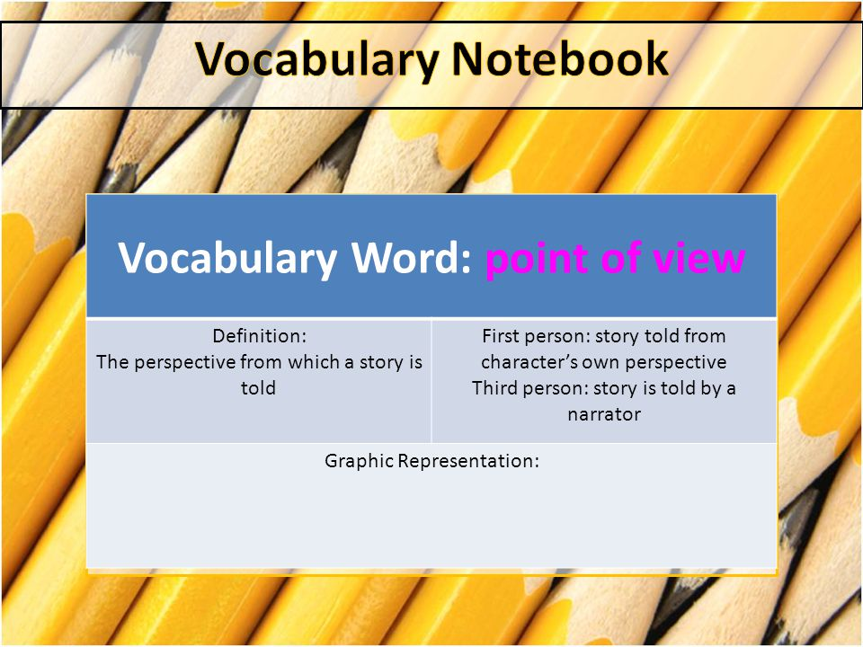 Vocabulary Word: Tone Definition: a writer's or speaker's attitude toward the subject Synonyms: Attitude, feeling, mood Graphic Representation: