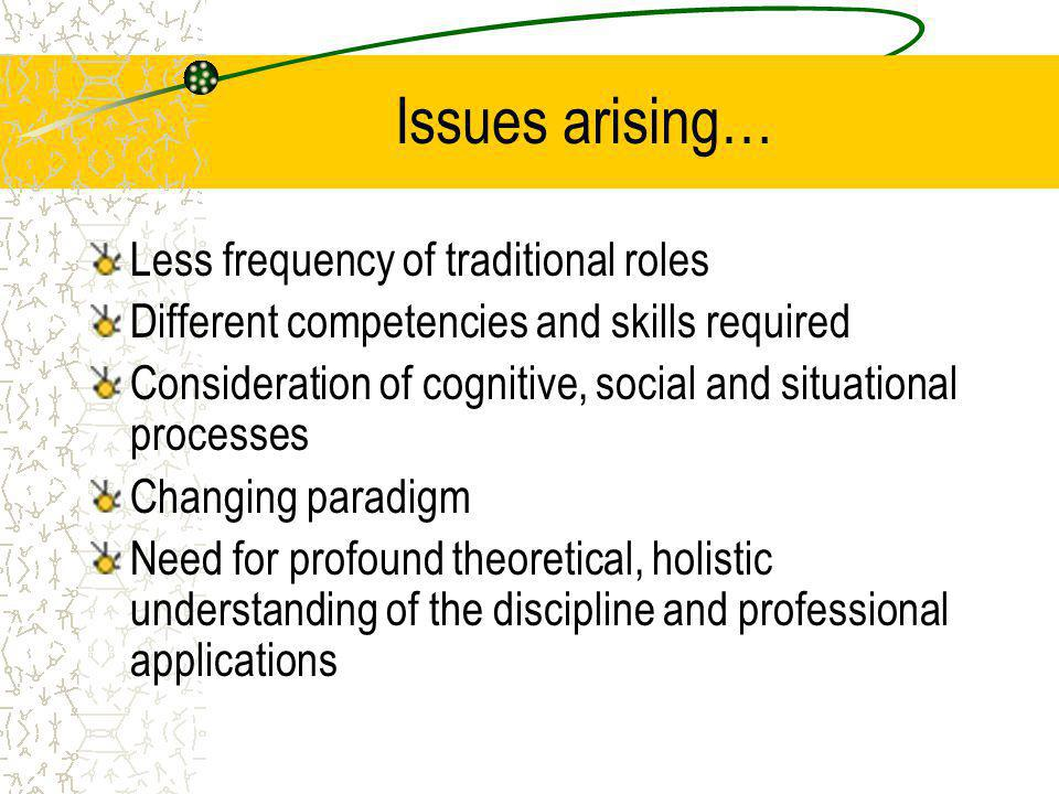Issues arising… Less frequency of traditional roles Different competencies and skills required Consideration of cognitive, social and situational processes Changing paradigm Need for profound theoretical, holistic understanding of the discipline and professional applications
