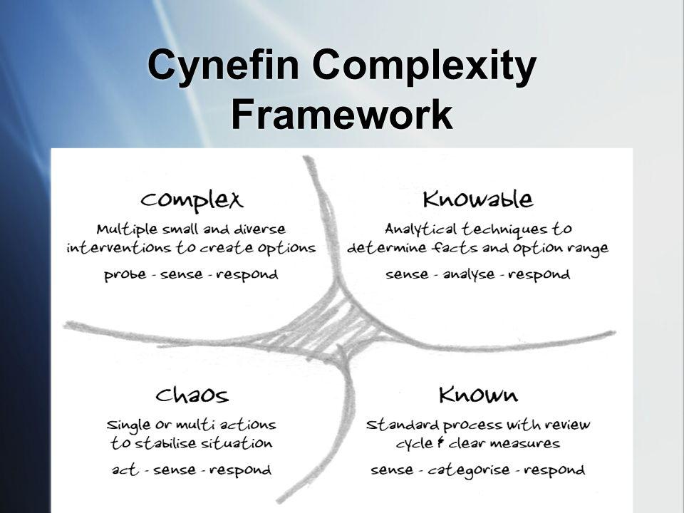 Cynefin Complexity Framework