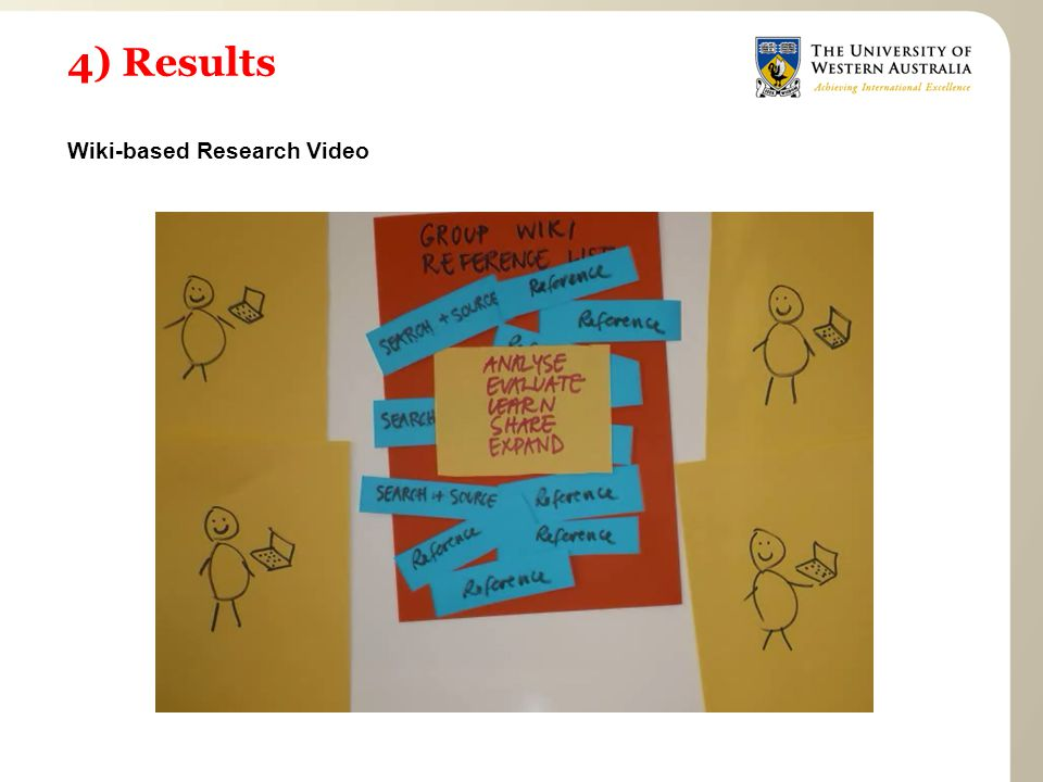 4) Results Wiki-based Research Video
