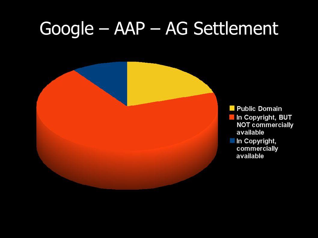 Google – AAP – AG Settlement