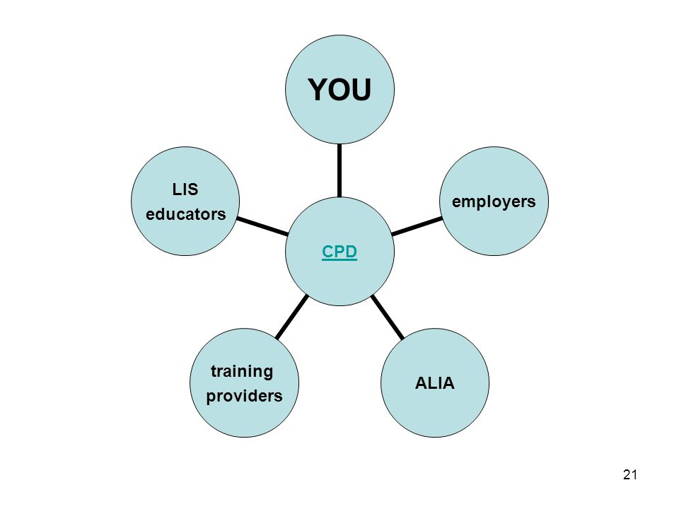 21 CPD YOUemployersALIA training providers LIS educators