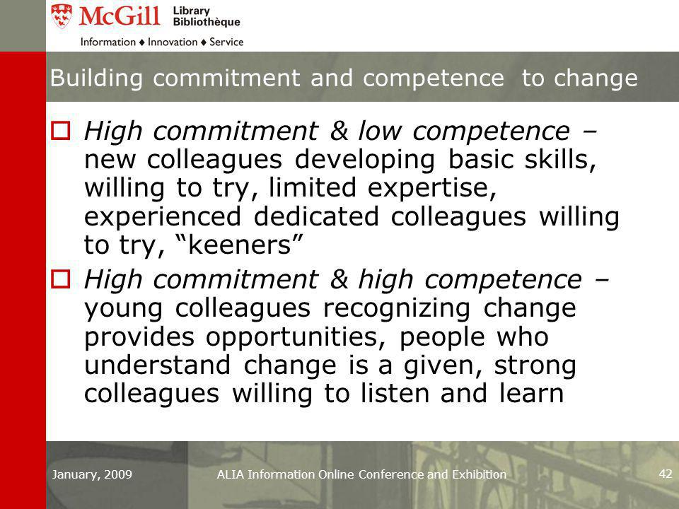 Building commitment and competence to change  High commitment & low competence – new colleagues developing basic skills, willing to try, limited expertise, experienced dedicated colleagues willing to try, keeners  High commitment & high competence – young colleagues recognizing change provides opportunities, people who understand change is a given, strong colleagues willing to listen and learn January, 2009ALIA Information Online Conference and Exhibition 42