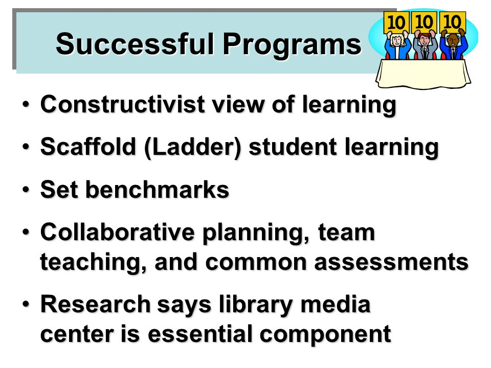 Successful Programs Constructivist view of learningConstructivist view of learning Scaffold (Ladder) student learningScaffold (Ladder) student learning Set benchmarksSet benchmarks Collaborative planning, team teaching, and common assessmentsCollaborative planning, team teaching, and common assessments Research says library media center is essential componentResearch says library media center is essential component