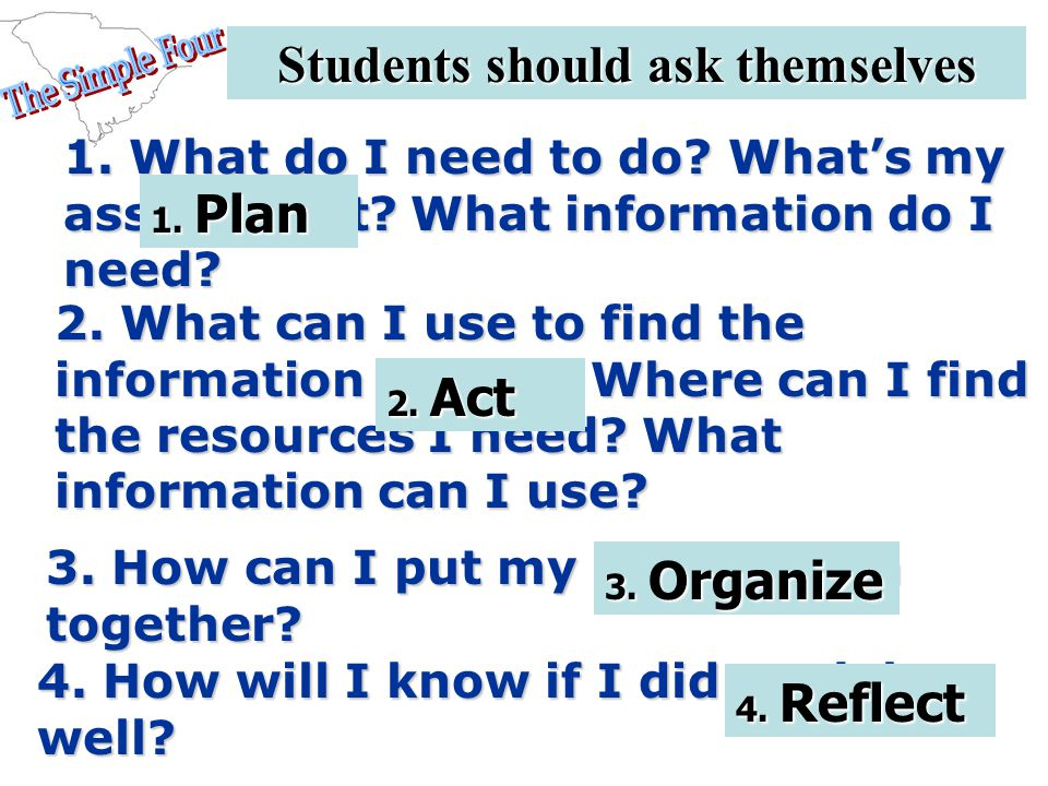 4. How will I know if I did my job well. 3. How can I put my information together.