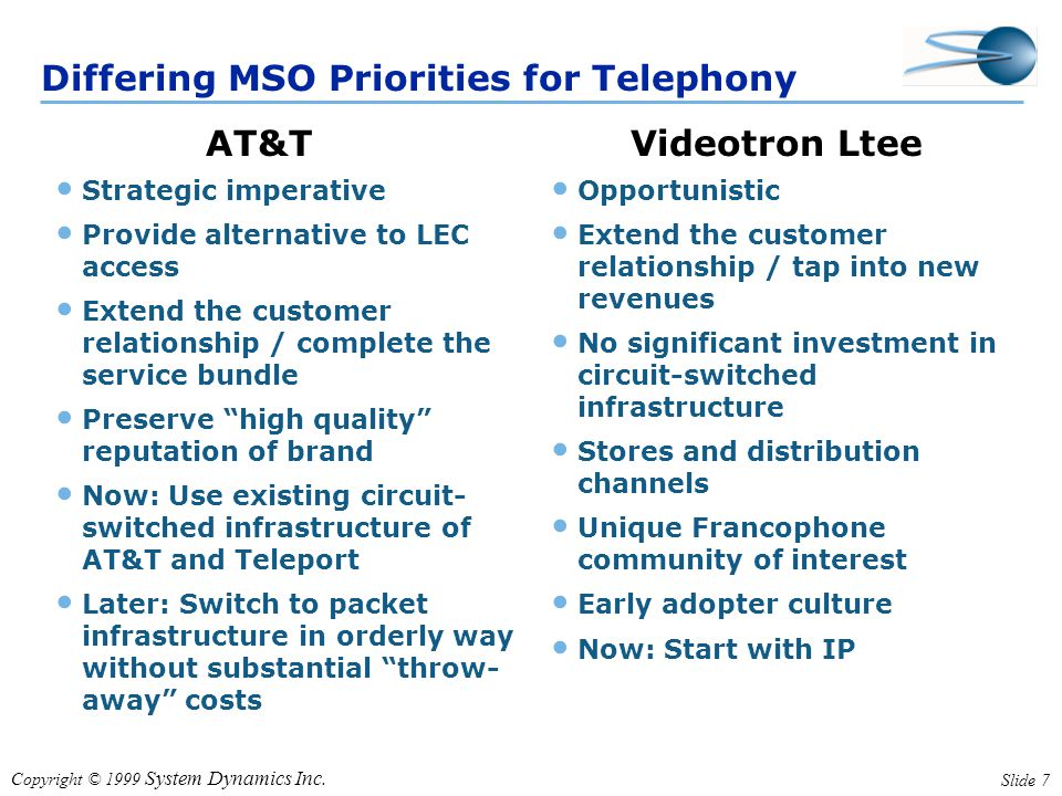 Copyright © 1999 System Dynamics Inc. Slide 7 Differing MSO Priorities for Telephony Strategic imperative Provide alternative to LEC access Extend the