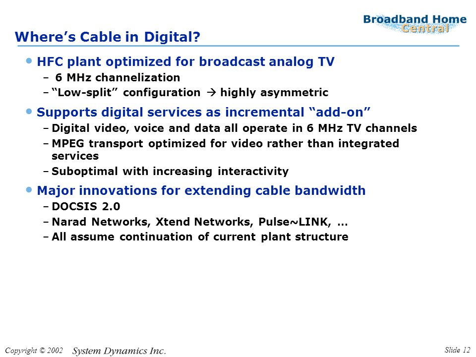 Copyright © 2002 Slide 12 Where's Cable in Digital.