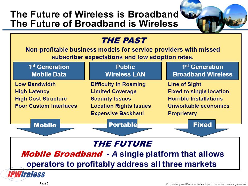 Page 3 Proprietary and Confidential- subject to nondisclosure agreement The Future of Wireless is Broadband The Future of Broadband is Wireless 1 st G