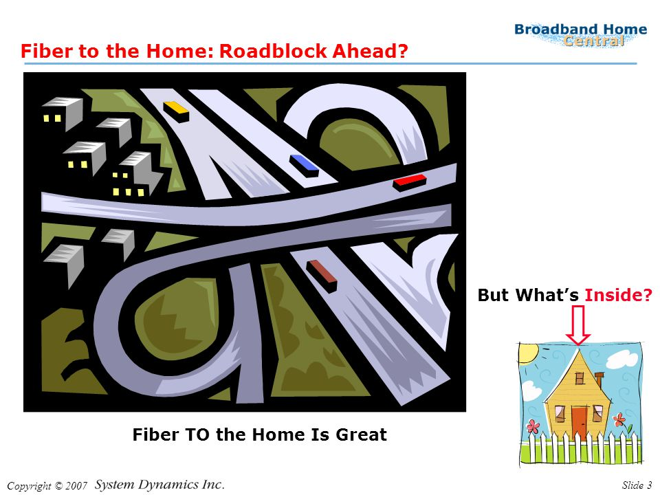 Copyright © 2007 Slide 3 Fiber to the Home: Roadblock Ahead.