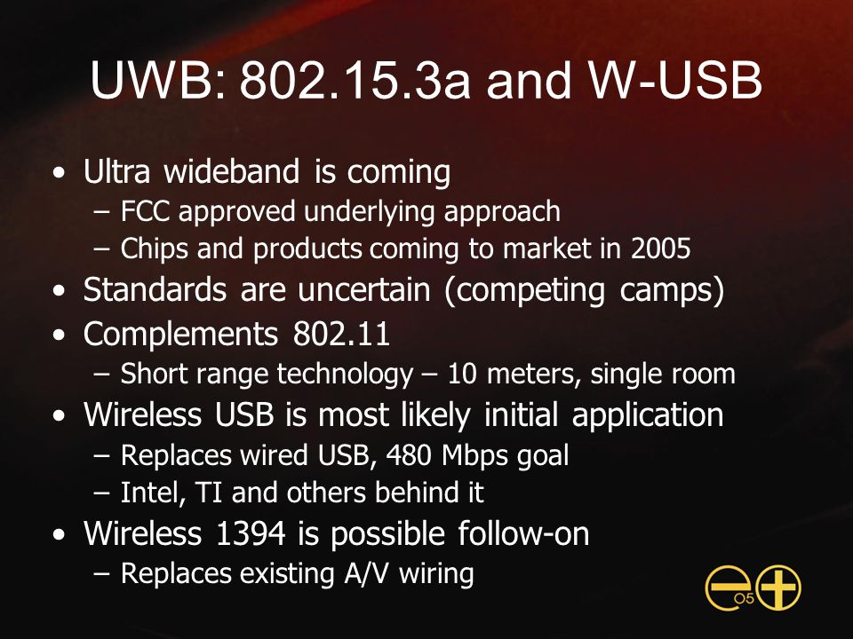 UWB: 802.15.3a and W-USB Ultra wideband is coming –FCC approved underlying approach –Chips and products coming to market in 2005 Standards are uncertain (competing camps) Complements 802.11 –Short range technology – 10 meters, single room Wireless USB is most likely initial application –Replaces wired USB, 480 Mbps goal –Intel, TI and others behind it Wireless 1394 is possible follow-on –Replaces existing A/V wiring