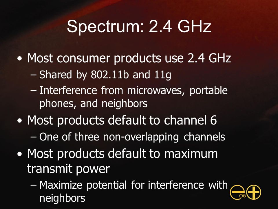 Spectrum: 2.4 GHz Most consumer products use 2.4 GHz –Shared by 802.11b and 11g –Interference from microwaves, portable phones, and neighbors Most products default to channel 6 –One of three non-overlapping channels Most products default to maximum transmit power –Maximize potential for interference with neighbors