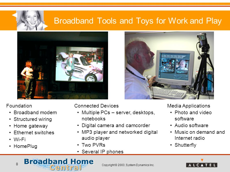 Copyright © 2003, System Dynamics Inc. 8 Broadband Tools and Toys for Work and Play Connected Devices Multiple PCs – server, desktops, notebooks Digit